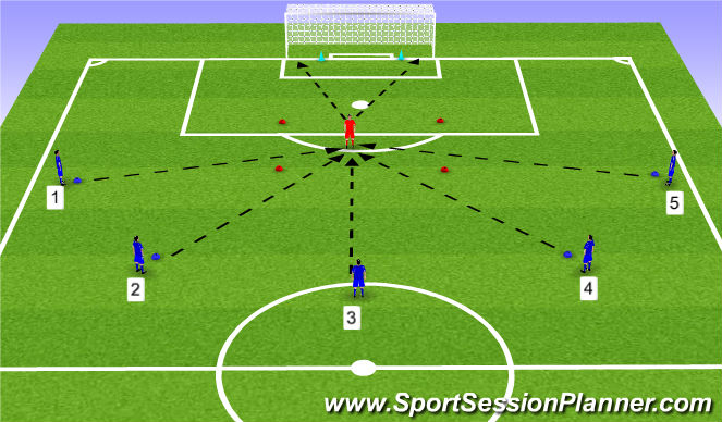 Football/Soccer Session Plan Drill (Colour): Strikers Confidence
