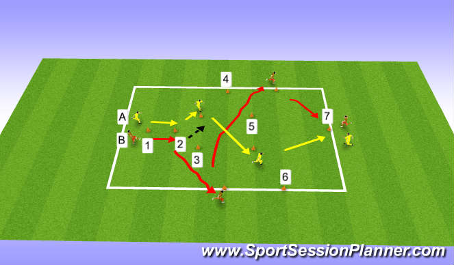 Football/Soccer Session Plan Drill (Colour): Triggers