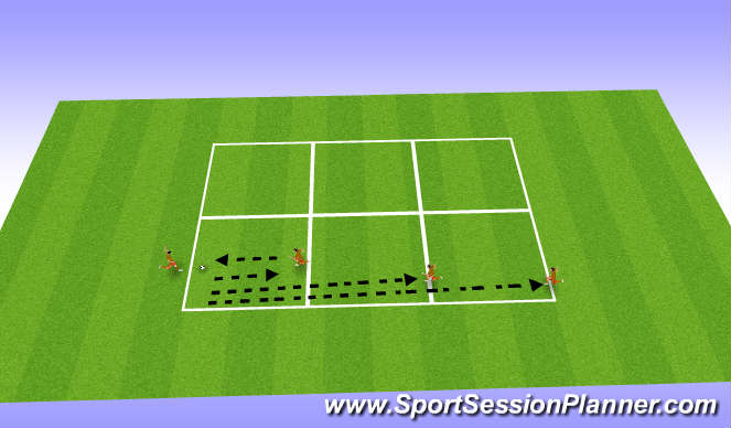 Football/Soccer Session Plan Drill (Colour): clipping drill