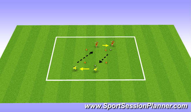 Football/Soccer Session Plan Drill (Colour): 2 touch game