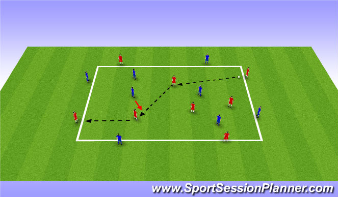Football/Soccer Session Plan Drill (Colour): Possession - Switiching the Play