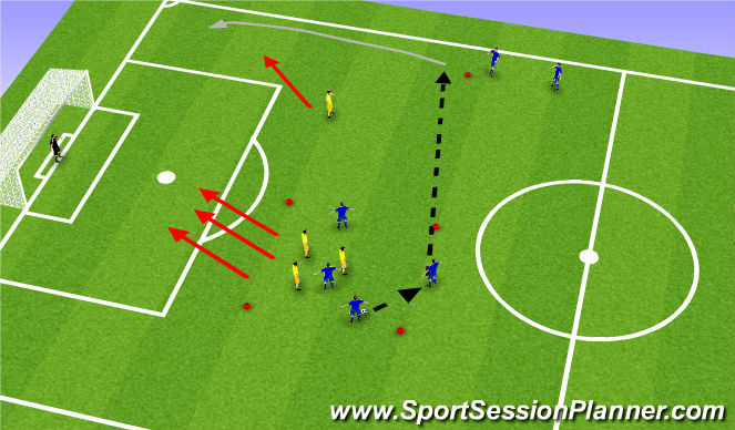 Football/Soccer Session Plan Drill (Colour): Switch Play - Crossing and Finishing