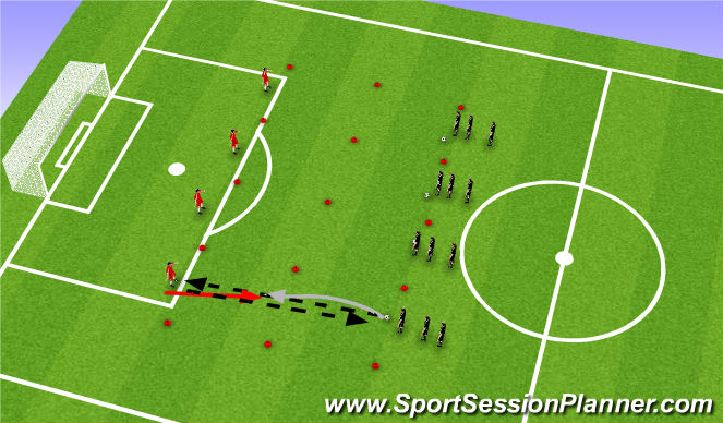 Football/Soccer Session Plan Drill (Colour): Defending: 1v1