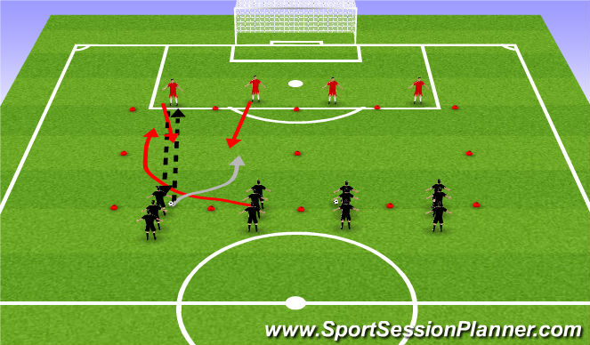 Football/Soccer Session Plan Drill (Colour): Defending: 2v2