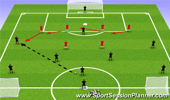 Football/Soccer Session Plan Drill (Colour): Defending: Phases of Play