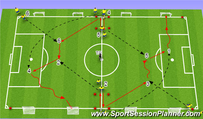 Football/Soccer Session Plan Drill (Colour): Wedstrijdvorm