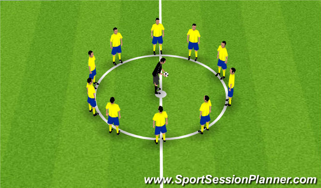 Football/Soccer Session Plan Drill (Colour): Cooling down