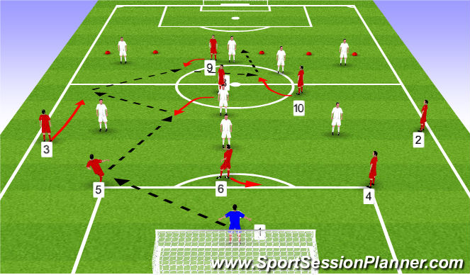 Football/Soccer Session Plan Drill (Colour): Stage III - 9v8