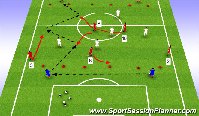 Football/Soccer Session Plan Drill (Colour): Stage II - 5v5