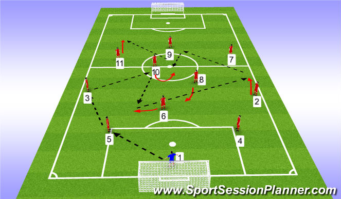Football/Soccer Session Plan Drill (Colour): 11v0