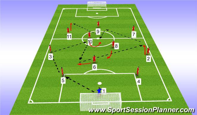 Football/Soccer Session Plan Drill (Colour): 11v0