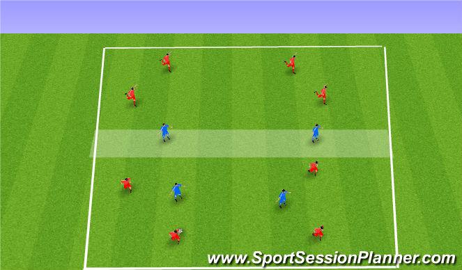 Football/Soccer Session Plan Drill (Colour): 4 vs 2 Keepaway