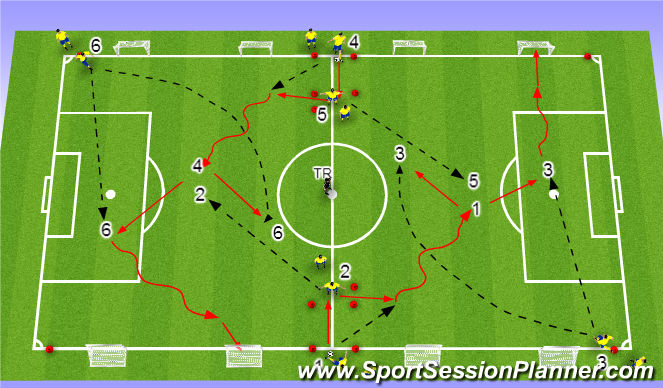Football/Soccer Session Plan Drill (Colour): WV variatie 1