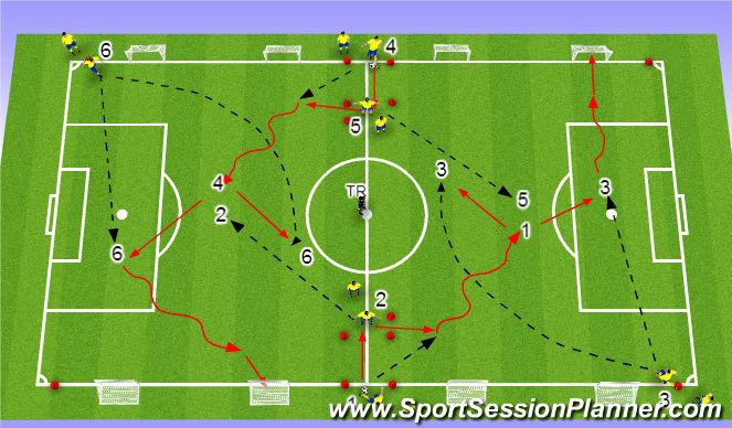 Football/Soccer Session Plan Drill (Colour): WV variatie 1