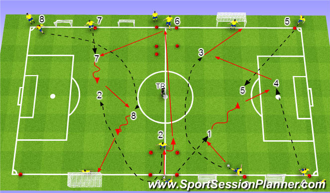 Football/Soccer Session Plan Drill (Colour): WV variatie 2