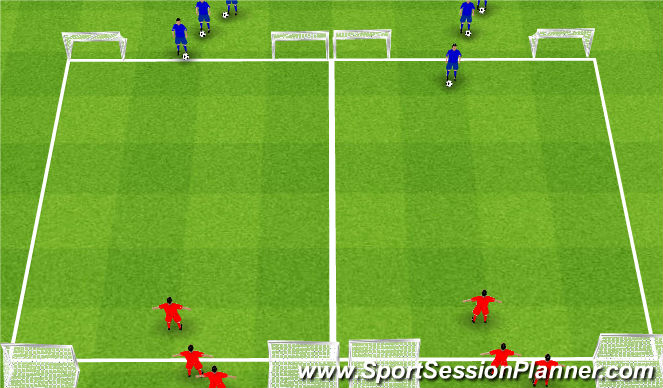 Football/Soccer Session Plan Drill (Colour): 1v1 score a goal