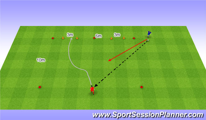 Football/Soccer Session Plan Drill (Colour): 1v1 do dwóch bramek.