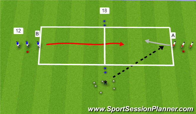 Football/Soccer Session Plan Drill (Colour): From defending to attacking-Proactive defedning