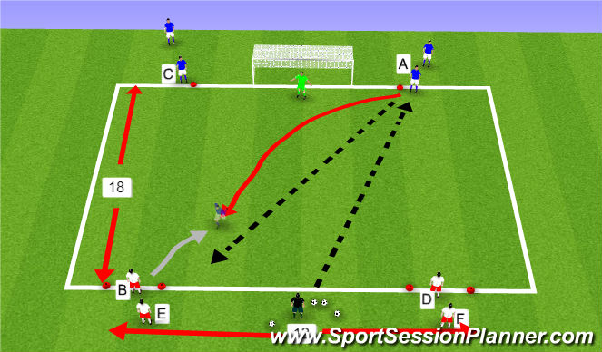 Football/Soccer Session Plan Drill (Colour): 1 v 1 with counter goals