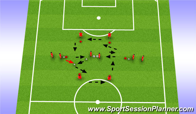 Football/Soccer Session Plan Drill (Colour): Combination 2