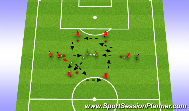 Football/Soccer Session Plan Drill (Colour): Combination 3