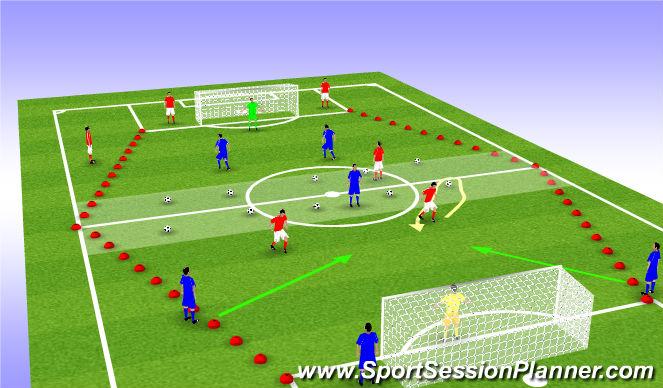 Football/Soccer Session Plan Drill (Colour): Defending 3 v 2
