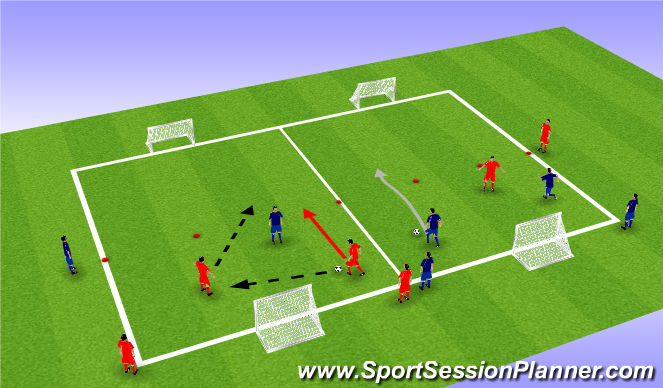 Football/Soccer Session Plan Drill (Colour): 2v1 Wave Practice