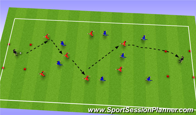 Football/Soccer Session Plan Drill (Colour): Ball movement and switch of play
