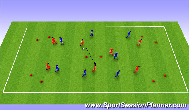 Football/Soccer Session Plan Drill (Colour): Gates Game 1