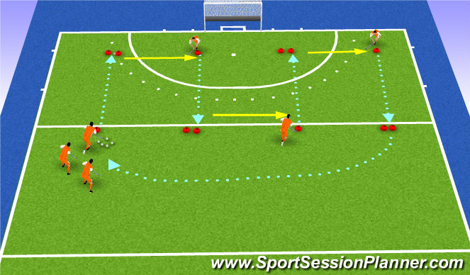 Hockey Session Plan Drill (Colour): full speed backhand stopping