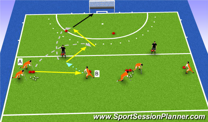 Hockey Session Plan Drill (Colour): passing over linkervoet