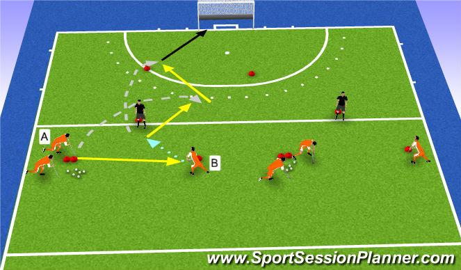 Hockey Session Plan Drill (Colour): passing over linkervoet