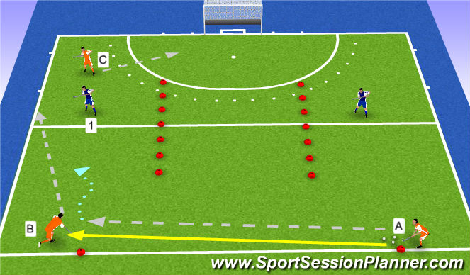 Hockey Session Plan Drill (Colour): leren aansluiten