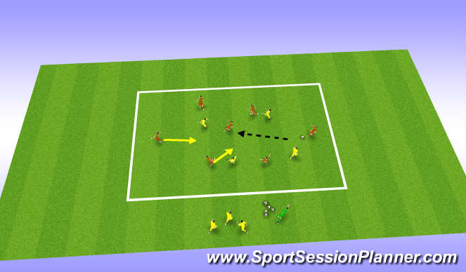 Football/Soccer Session Plan Drill (Colour): keep ball