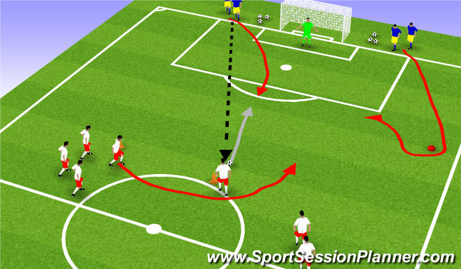 Football/Soccer Session Plan Drill (Colour): attacking 2vs1
