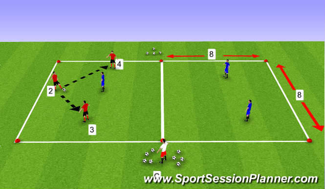 Football/Soccer Session Plan Drill (Colour): (3vs1) Keeping posession to build attack