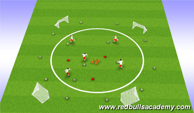 Football/Soccer Session Plan Drill (Colour): Blast Off