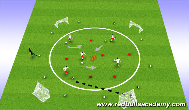 Football/Soccer Session Plan Drill (Colour): Asteroid Field