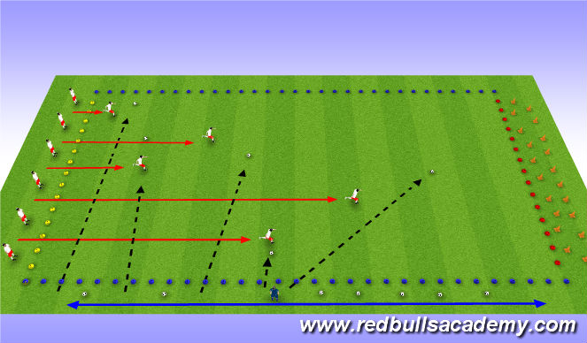 Football/Soccer Session Plan Drill (Colour): Cannonball Run
