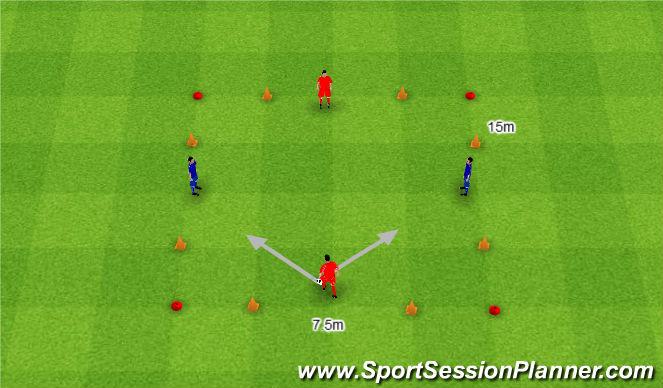 Football/Soccer Session Plan Drill (Colour): 2v2 z czterema przecinającymi się bramkami.