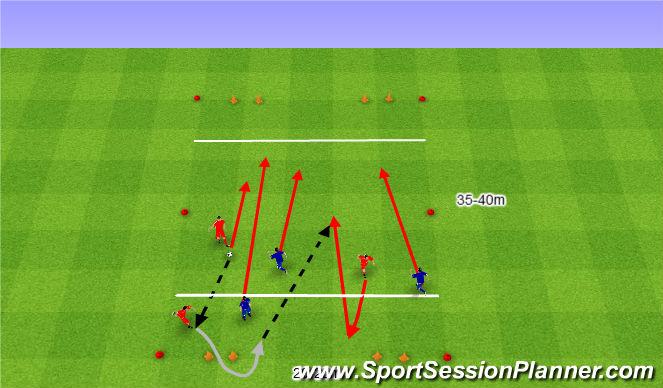Football/Soccer Session Plan Drill (Colour): Strzelisz? atakuj dalej.