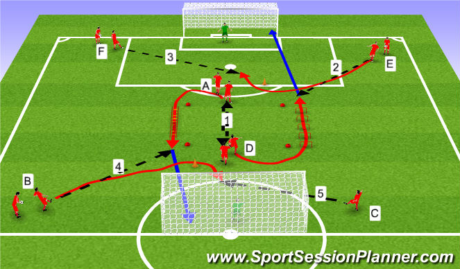 Football/Soccer Session Plan Drill (Colour): Líkamsþjalfun: