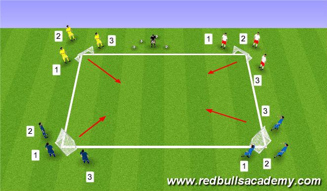 Football/Soccer Session Plan Drill (Colour): Burger Battle