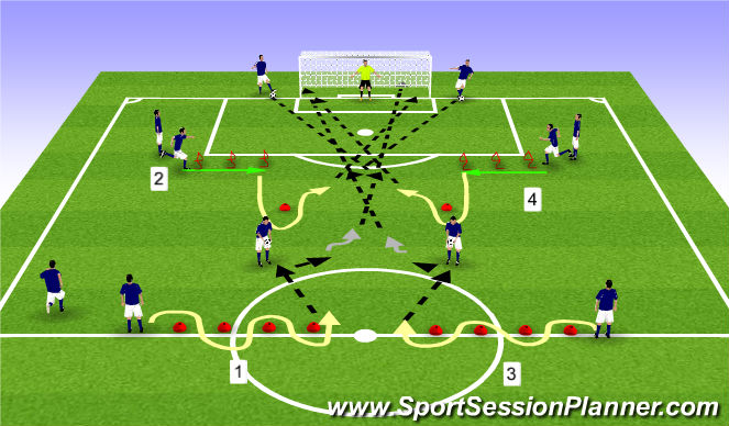 Football/Soccer Session Plan Drill (Colour): Physical: Speed & Agility