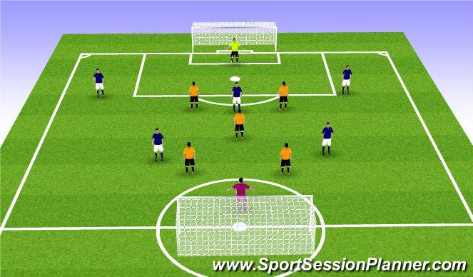 Football/Soccer Session Plan Drill (Colour): Game 6v6