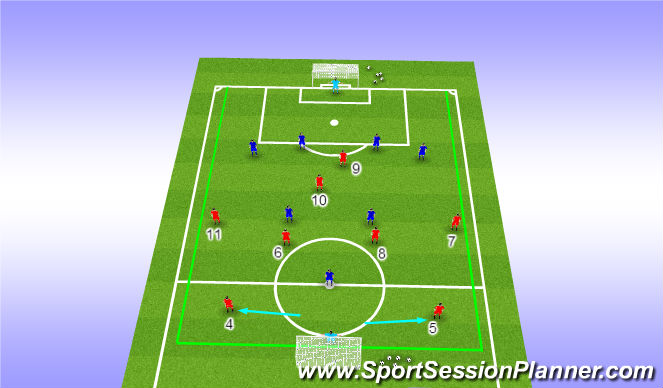 Football/Soccer Session Plan Drill (Colour): Affecting the 4 + 5