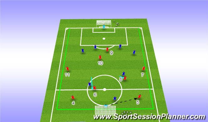 Football/Soccer Session Plan Drill (Colour): Affecting the 6 + 8