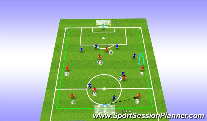 Football/Soccer Session Plan Drill (Colour): Affecting the 7 + 11