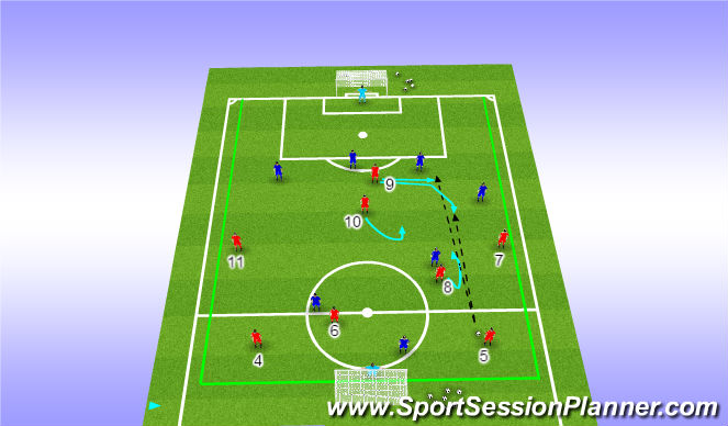 Football/Soccer Session Plan Drill (Colour): Affecting the 9