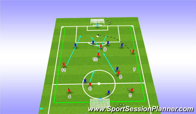 Football/Soccer Session Plan Drill (Colour): Filling the Box